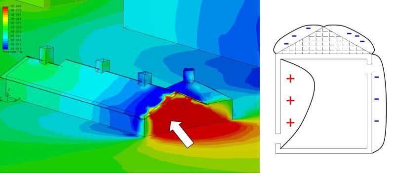 winddruckanalyse_1
