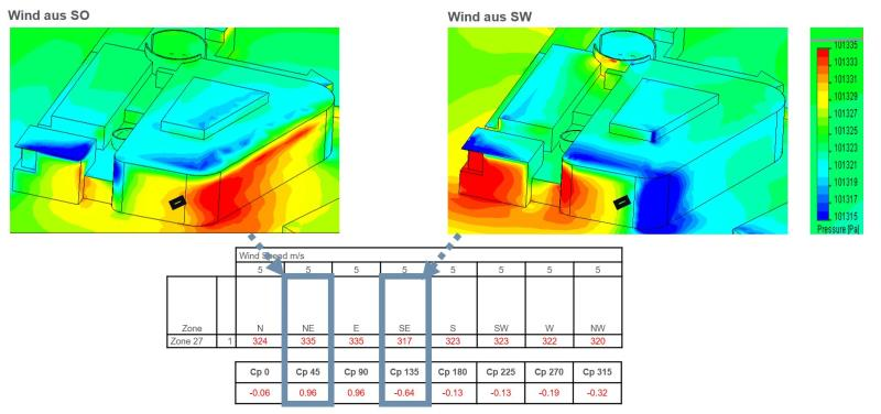 winddruckanalyse_2